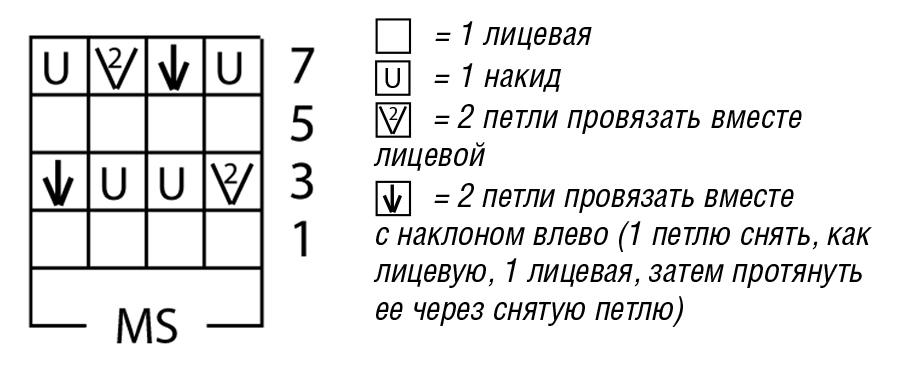 Что означает схема а р