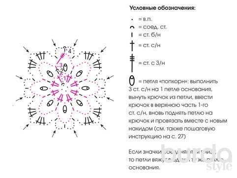 Вязать согл. схеме круговыми