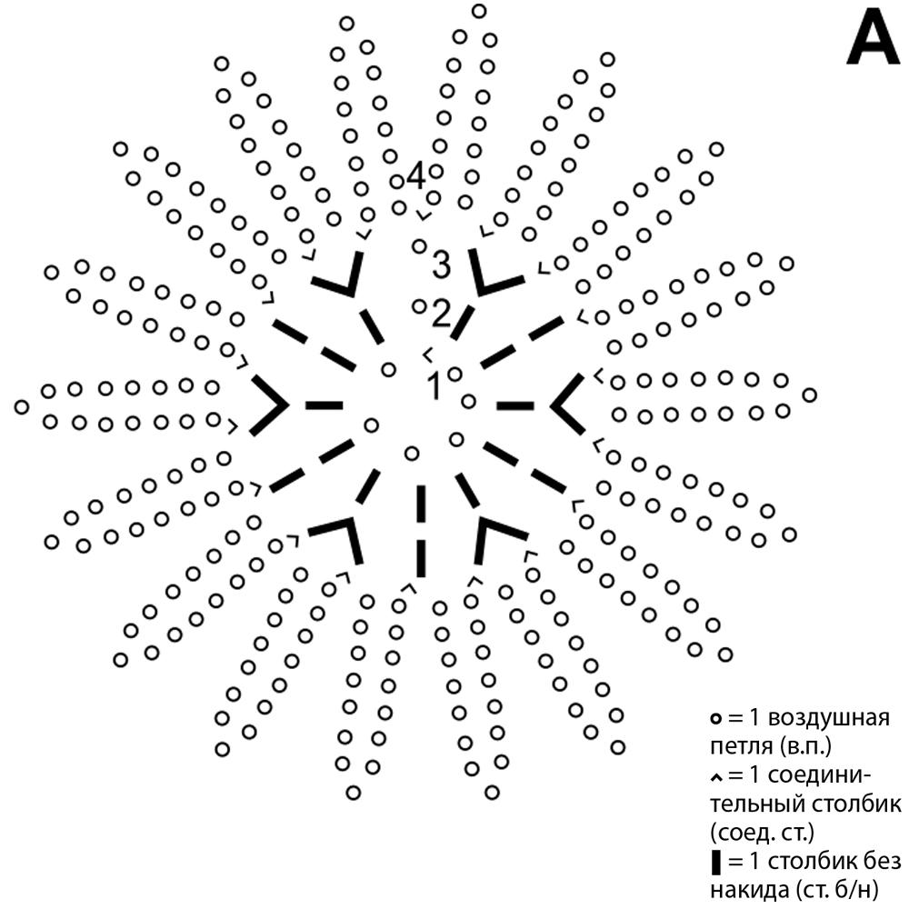 вязание крючком цветы для шапочки со схемами ромашки