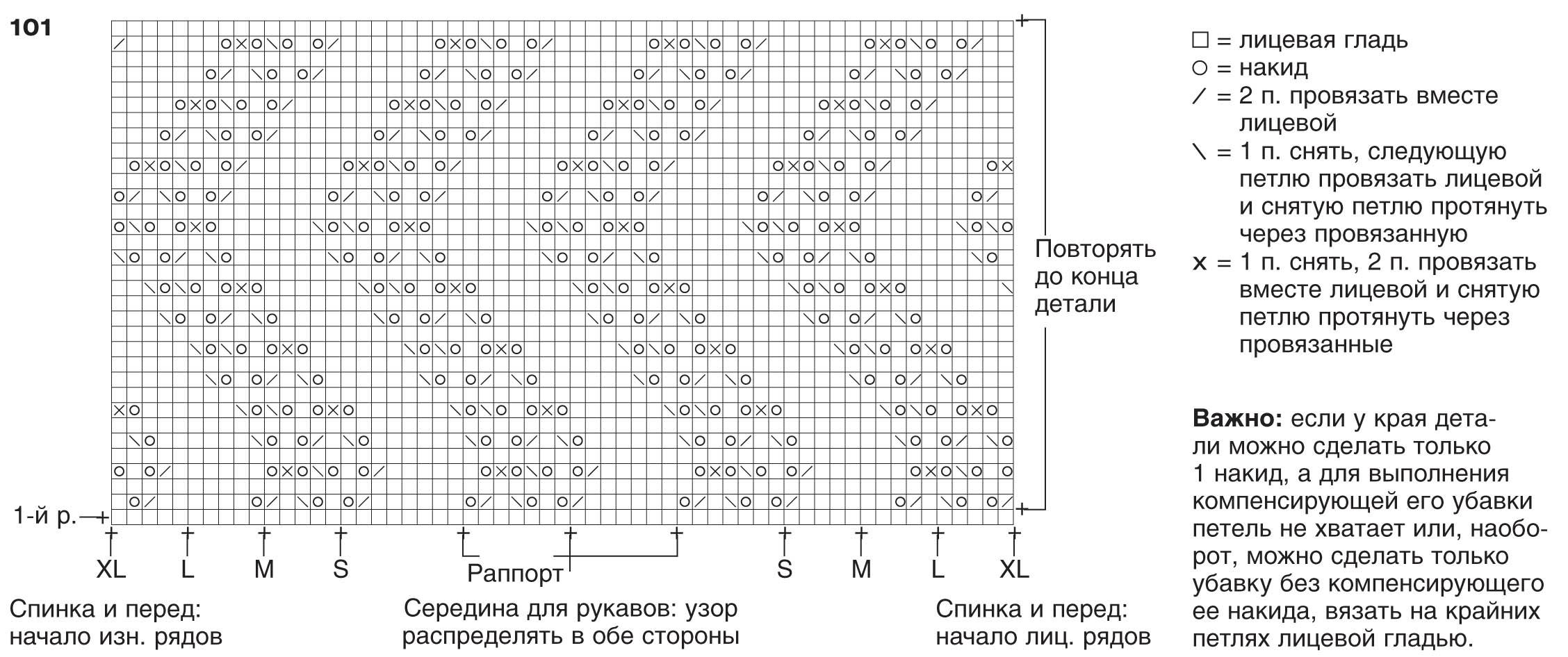 схема узоров спицами зигзага