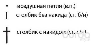 Узор «Гусиные лапки»