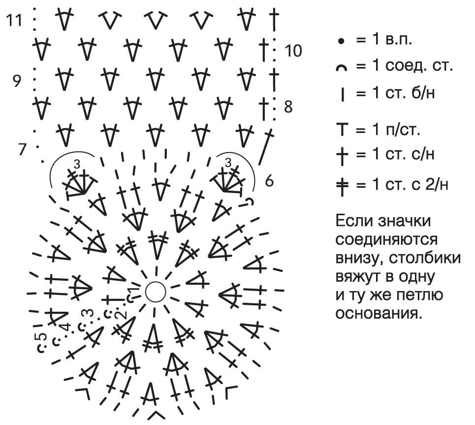 Электрическая схема сирены