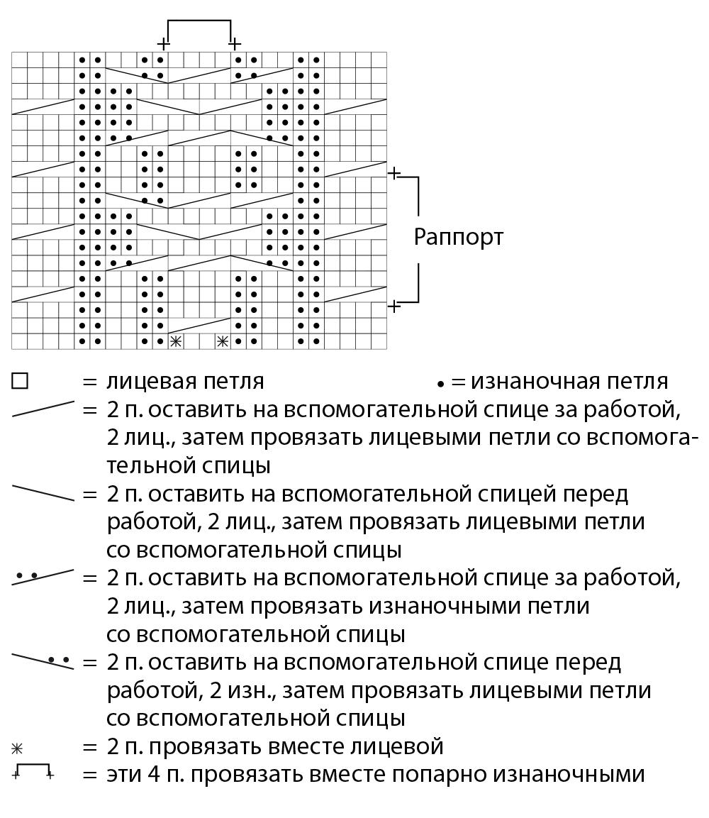 схема вязания митенки длина