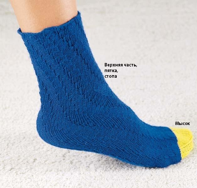 Вязание носков с спиралью 720