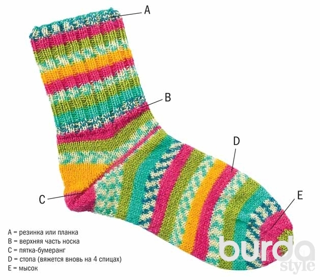 как вязать носки с пяткой бумеранг схема вязания спицами вяжем