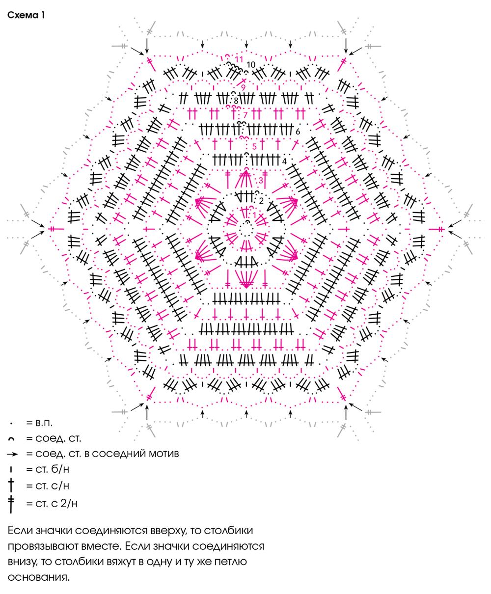Кардиган из ажурных шестиугольников