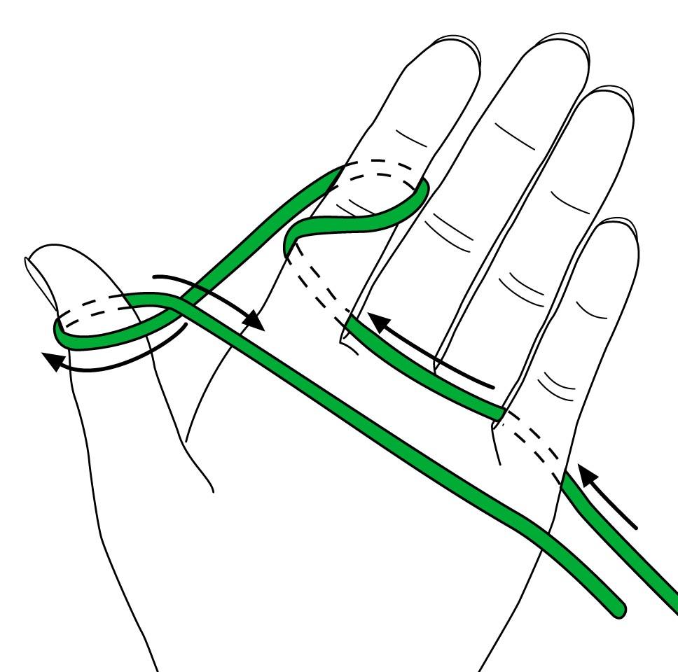 как вязать цепочку из воздушных петель схема вязания крючком