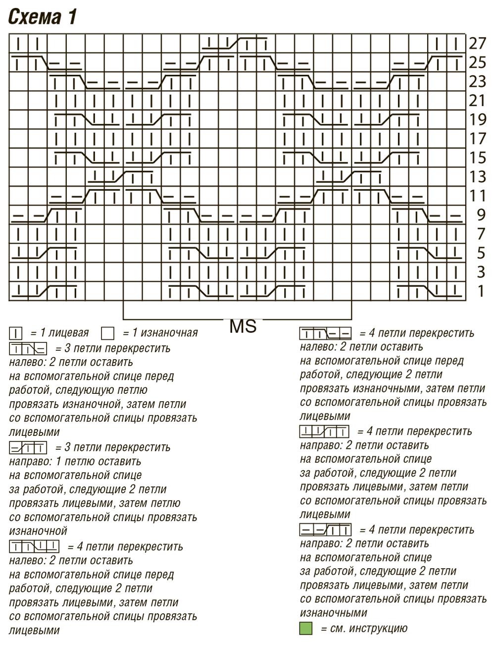 схема узоров кос из 5 петель