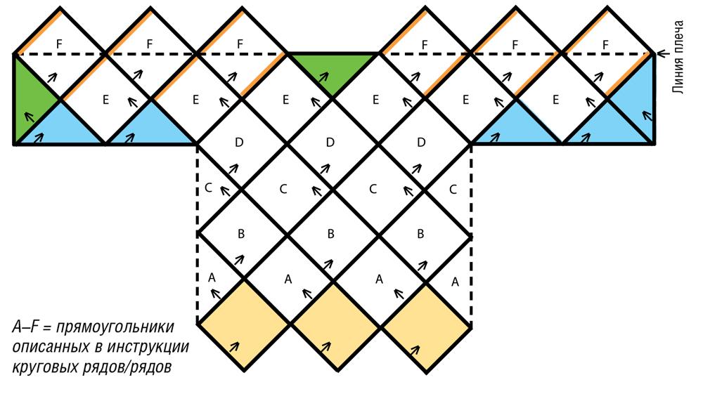 джемпер в технике энтерлак схема вязания спицами вяжем джемперы