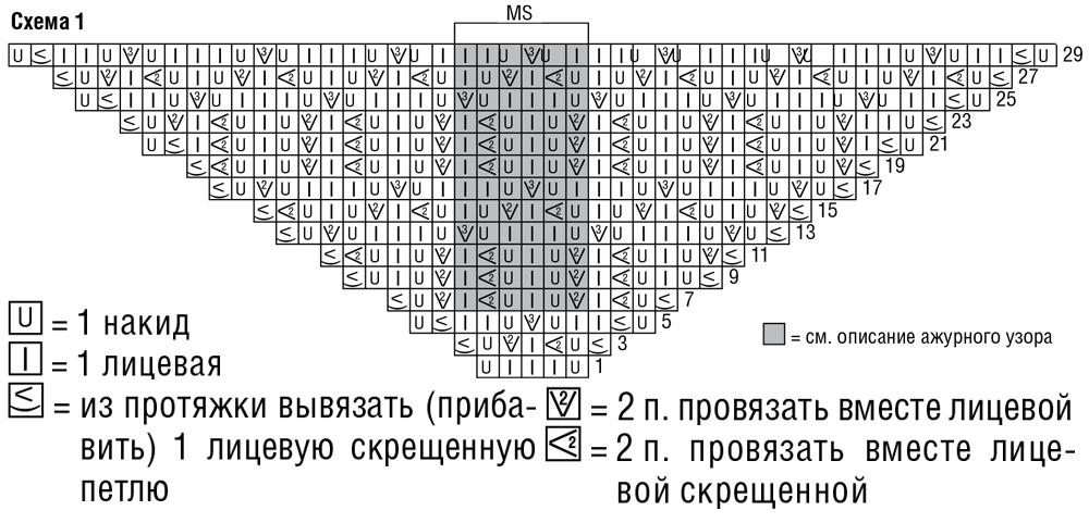 Платок с каймой из квадратных мотивов