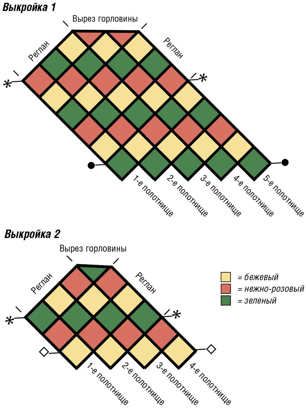 узоры спицами схемы и описание орнамент трехцветный