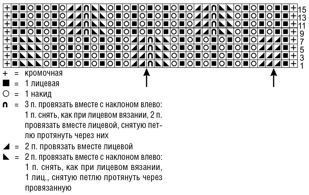 Вязание свитера в круговую без швов 163