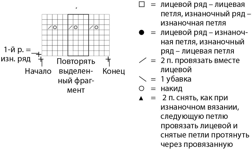 Ажурный топ с V-образным вырезом