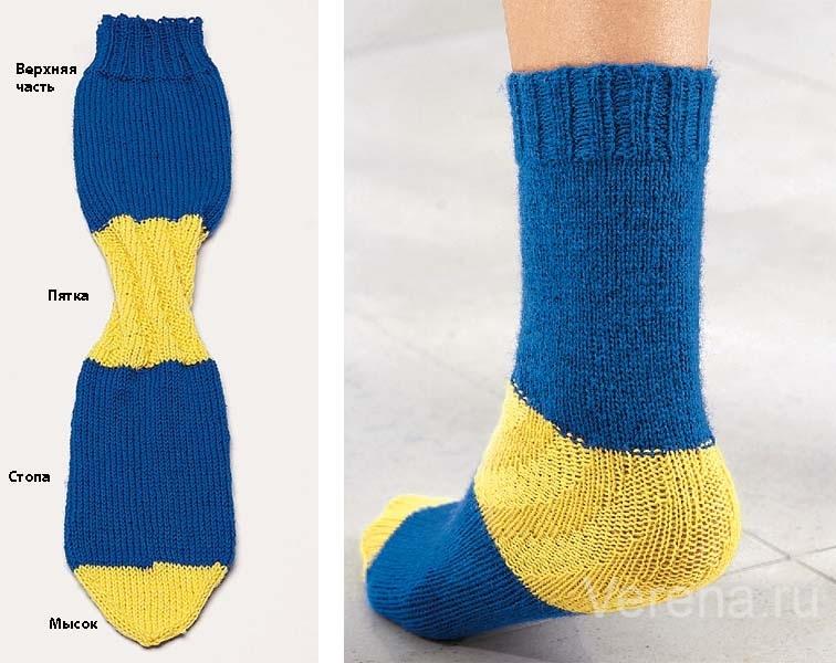 Вязание носков спиральные