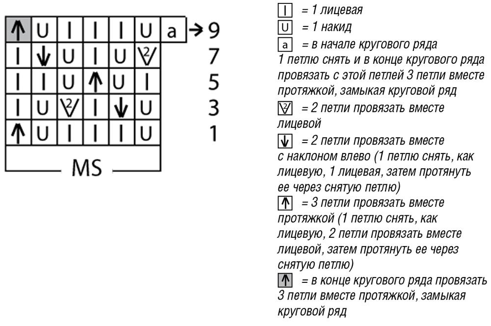 топы круговыми спицами схема