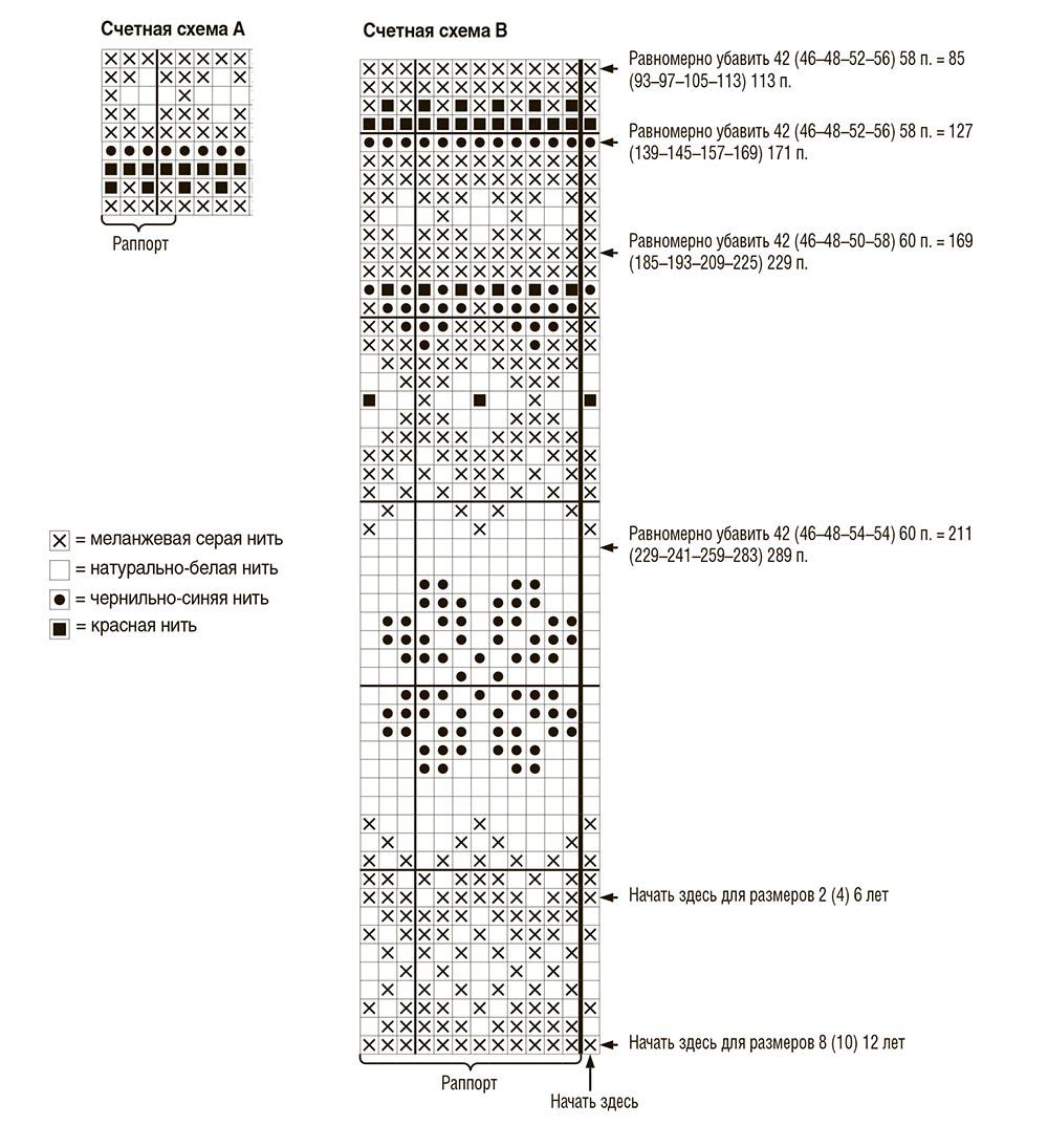 Установка биксеноновых линз, фото-отчет