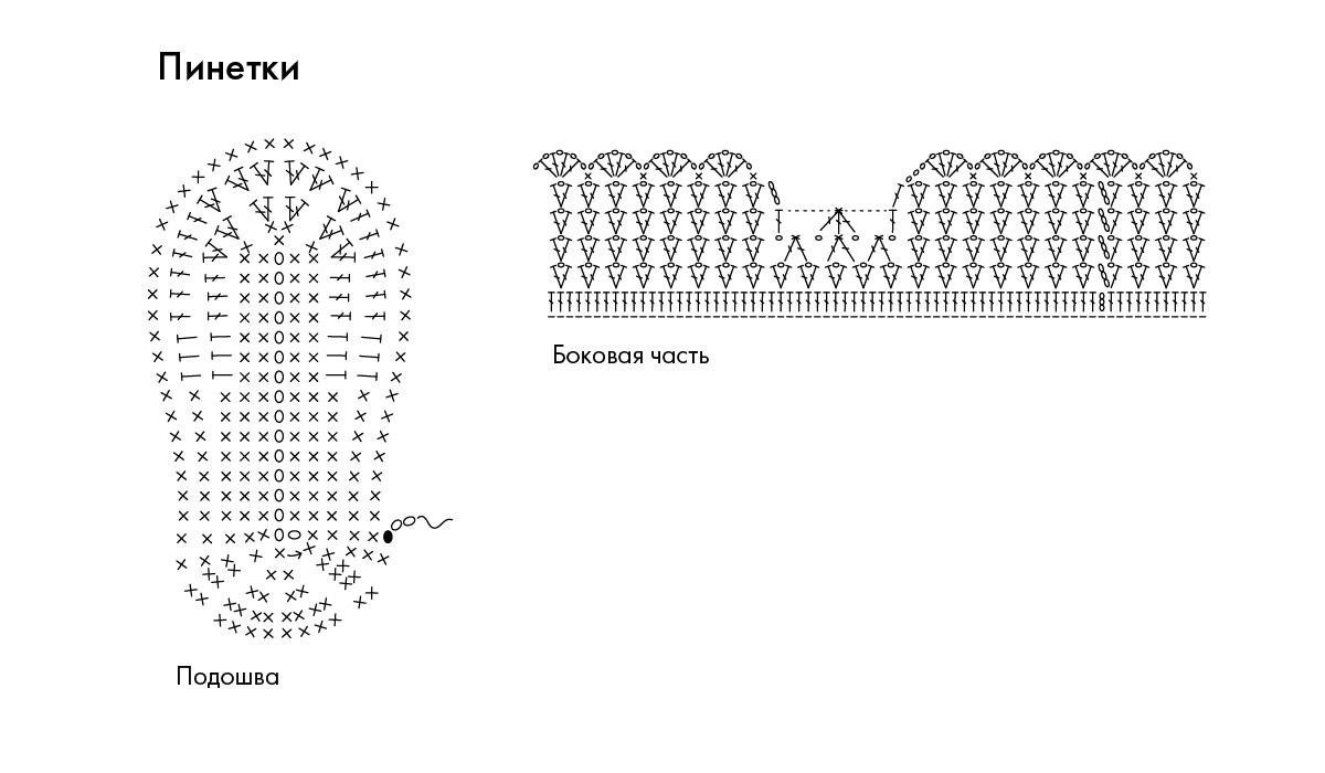 Схемы вязания пинеток крючком для девочки