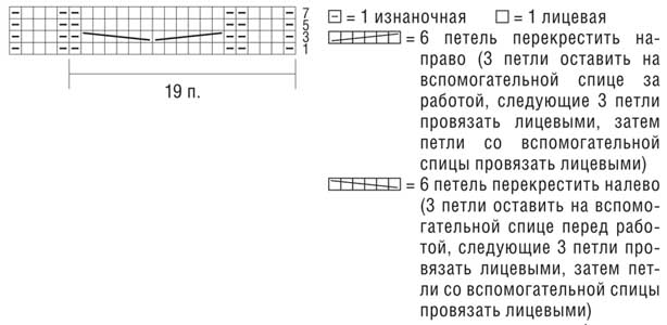 Схема подключения газовой установки