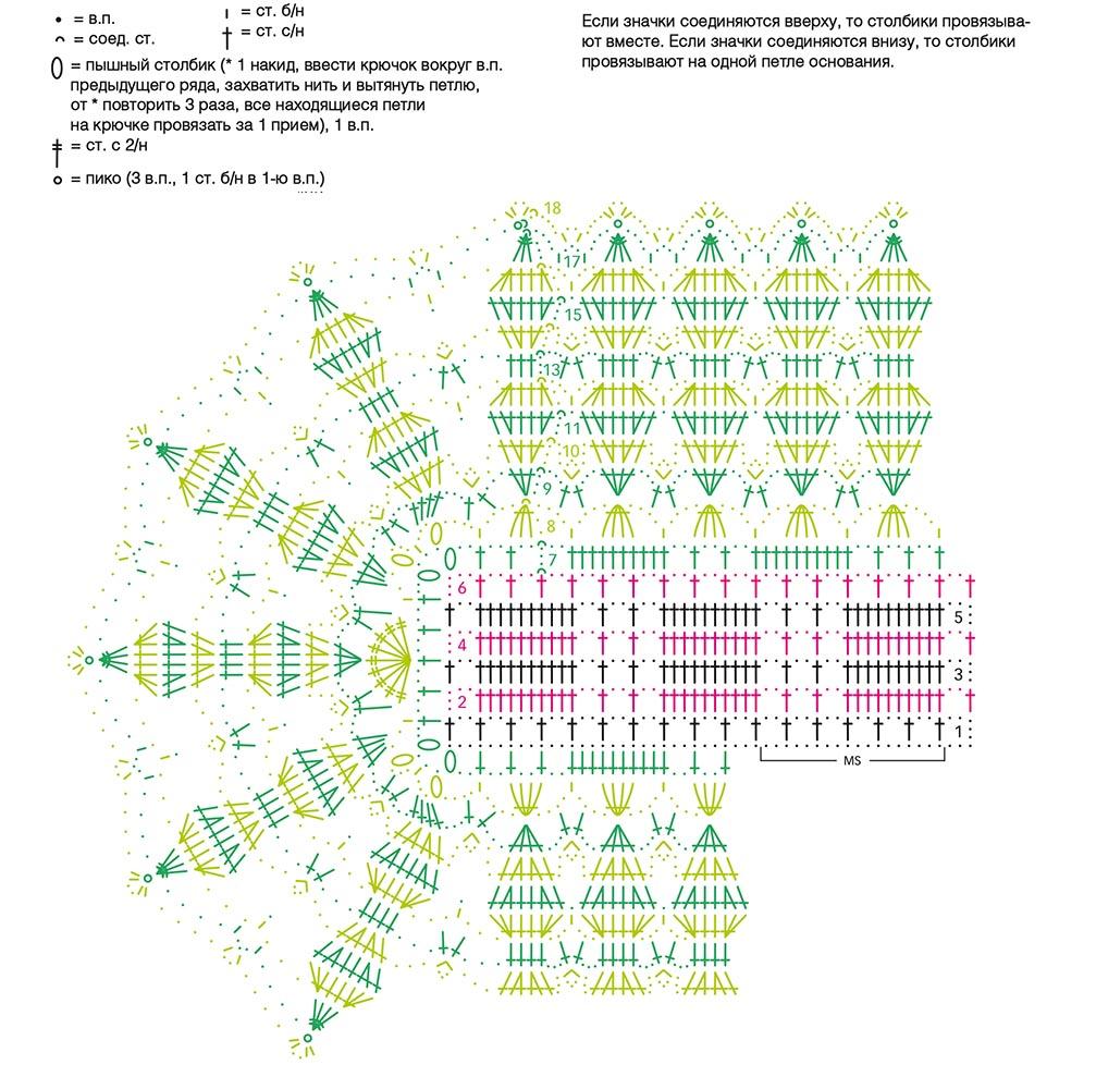 Вязание крючком овальной салфетки схемы и описание на русском языке 42