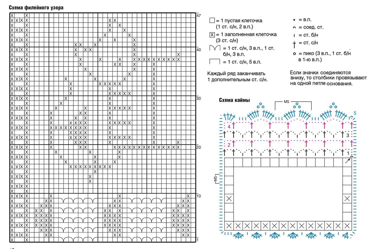 Как читать схемы филейное вязание 90