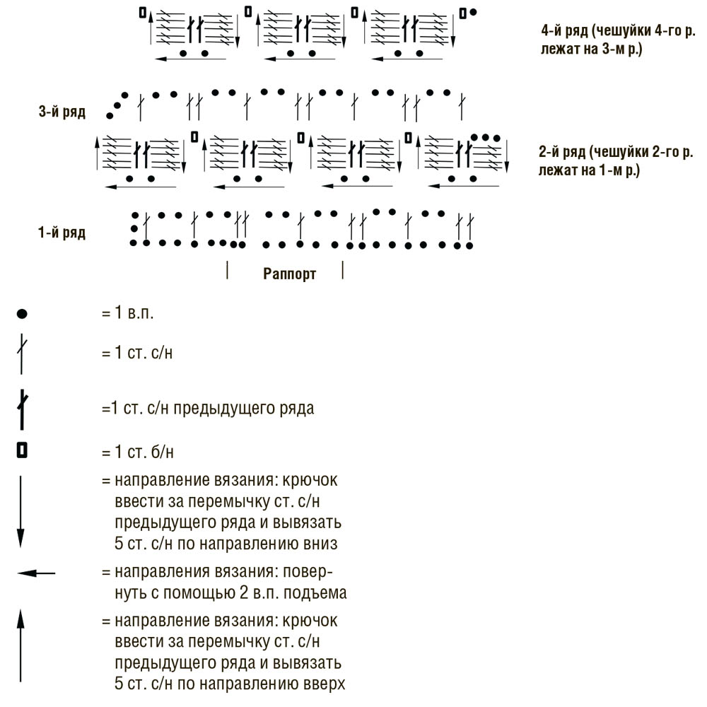 Схема вязания чешуек спицами