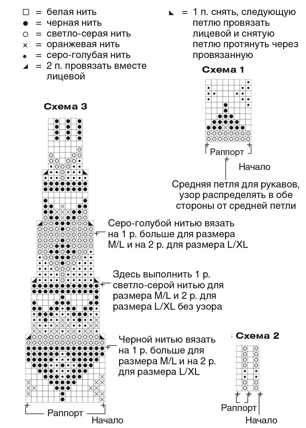Свитер лопапейса вязание сверху на 1 5 года спицами схема 71