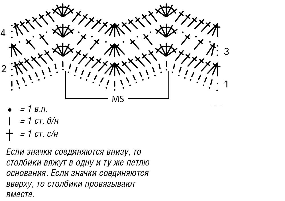 Вязание крючком пуфы зигзаг схемы 13