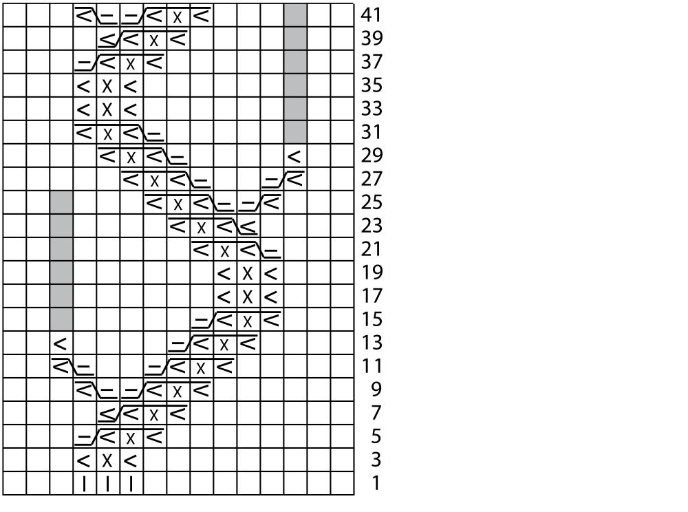 Кромочная петля спицами схема 7