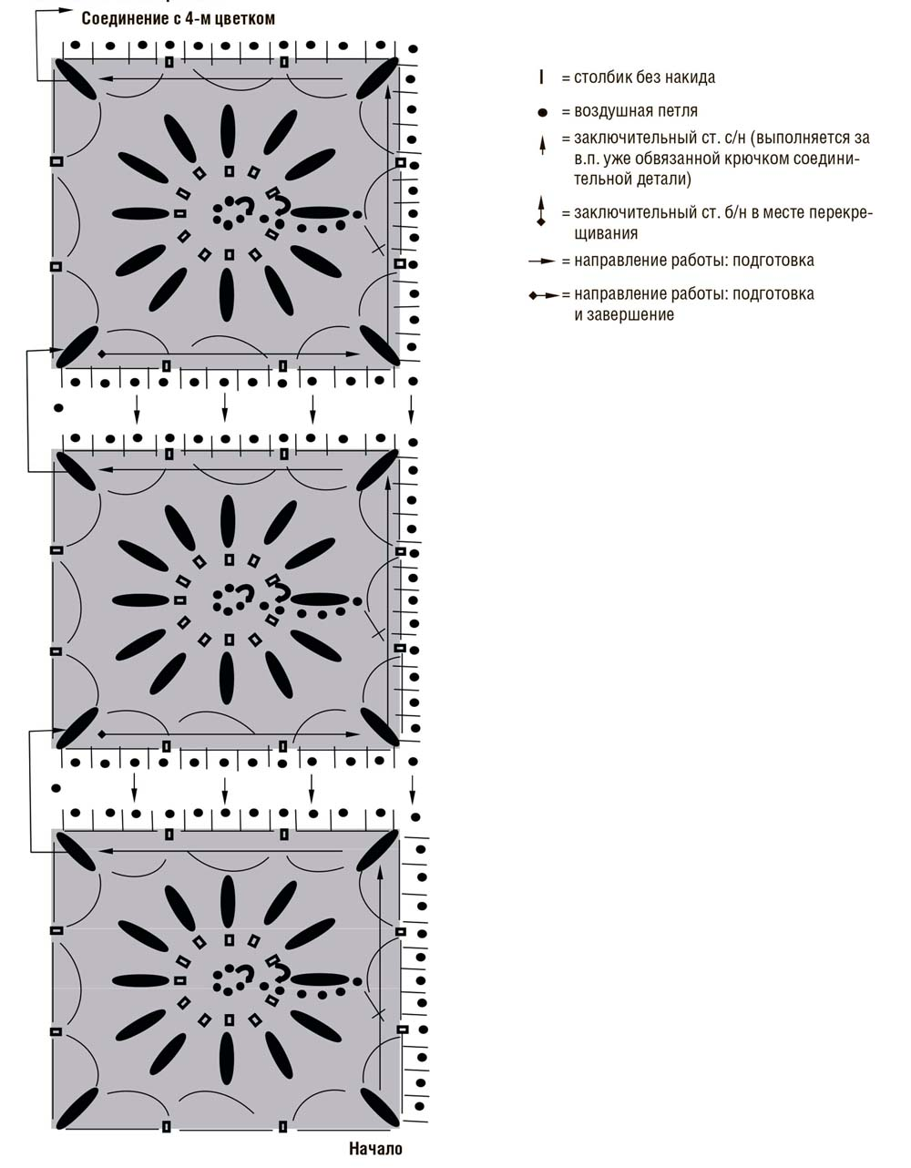 Узор вязания на спицах для черной пряжи