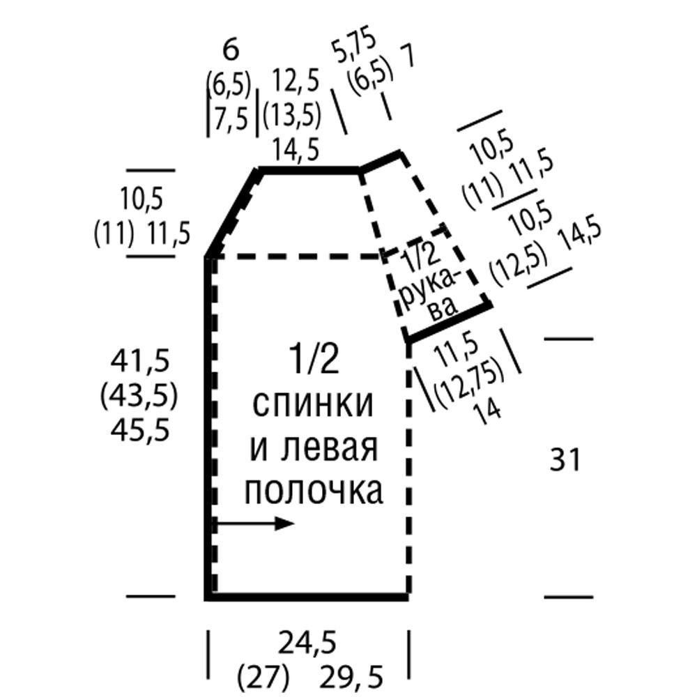 Укороченные ряды при вязании горловины 934