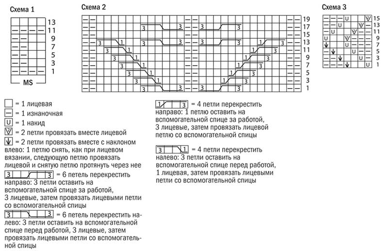 Схема вязания перекрещивающие петли