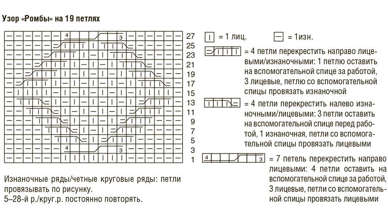 Рисунки для кругового вязания спицами 61